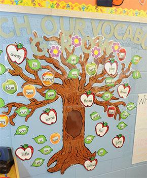 pic-of-vocab-tree